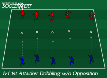 1v1 1ster Dribbling Without Opposition Dribbling Drill