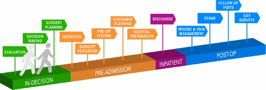 What's best for a person isn't necessarily what's best for a hospital (2/5)