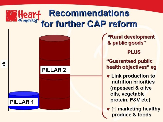 Common Agricultural Policy reform