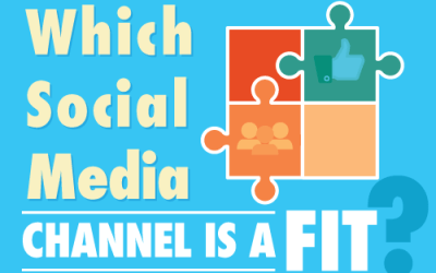 Which Social Media Channel is a Fit for Your Business?