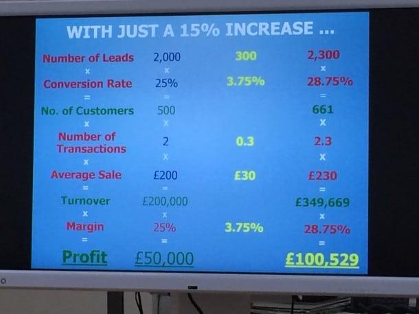 Donald Munro profits