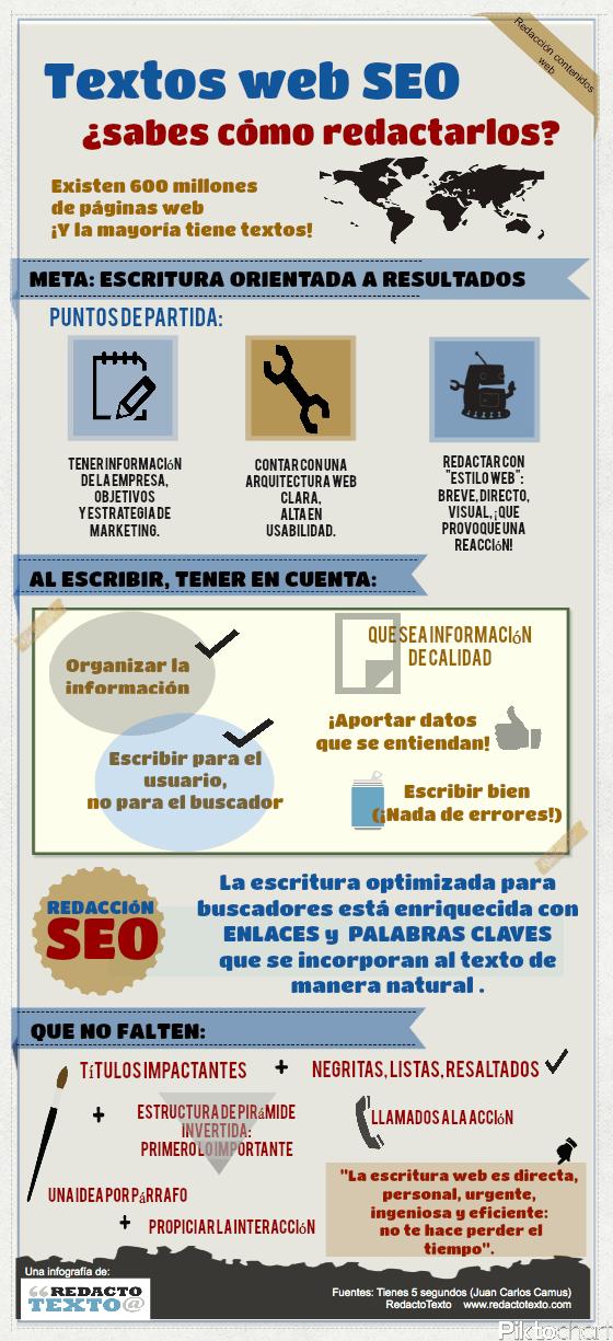 Infografia-Como-redactar-textos-SEO