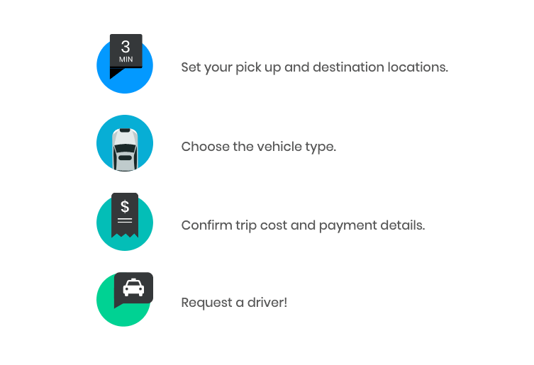 kater, kater vancouver, uber vancouver, lyft vancouver, ride hailing, ride sharing in vancouver