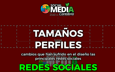 Tamaños de perfiles Redes Sociales