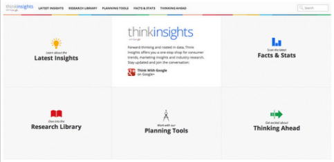 thinkinsights