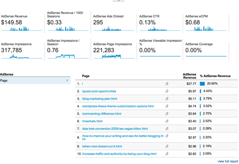 adsense overview