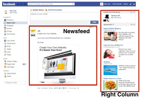 Newsfeed Facebook Ad -How to Run Successful Facebook Ads
