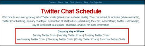 Filterung des Tweet-Berichts-Chat-Zeitplans
