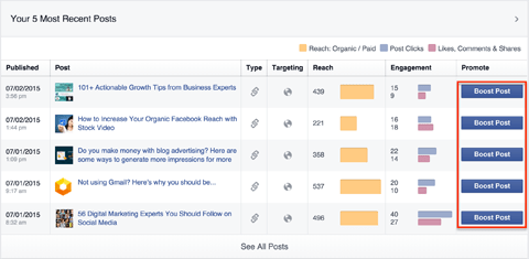 facebook book boost post button in insights