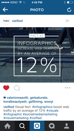text overlay infographic on instagram