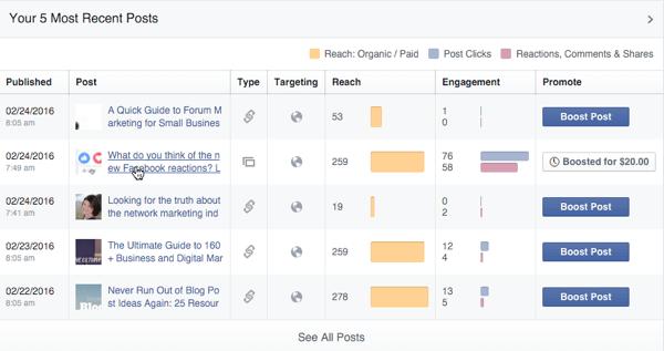 Facebook-Reaktionen nach dem Engagement für Erkenntnisse