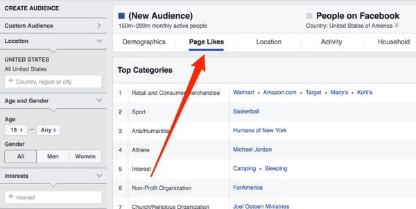 facebook audience insights page likes tab
