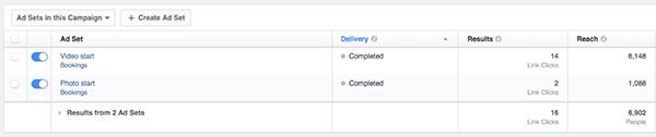 Comparar los resultados de su anuncio de Facebook establece para ver qué ha obtenido mejores resultados.
