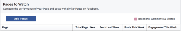 Click Add Pages to add a Facebook page to your watch list.