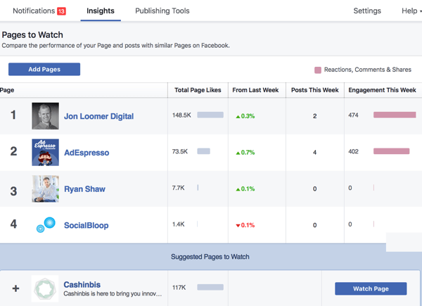 Find your Pages to Watch section on the Overview tab of Facebook Insights.