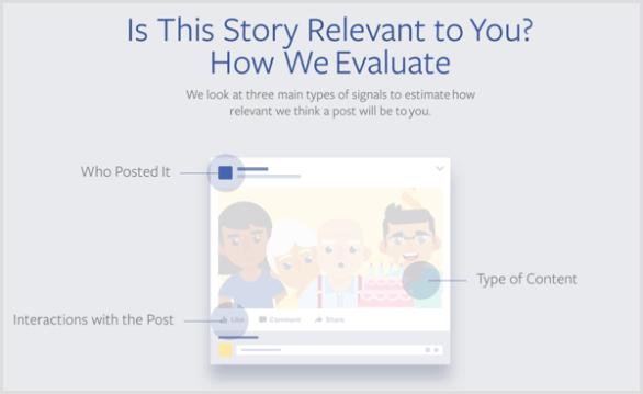 Facebook how we evaluate