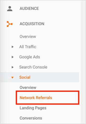 Ga naar uw Google Analytics-dashboard en ga naar Netwerkverwijzingen.