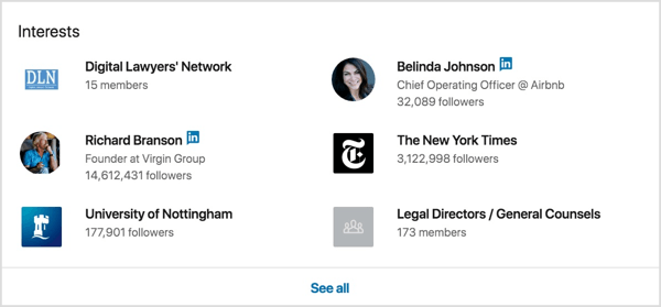 Visit the LinkedIn profiles of your dream clients and view their interests near the bottom of the page.