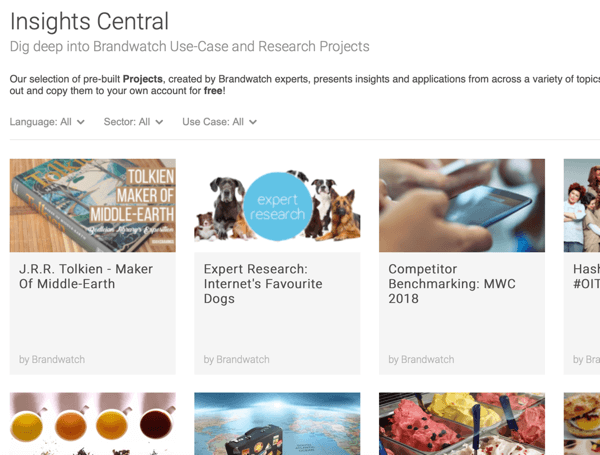 Sample selection of pre-built Projects in the Insights Central section of Brandwatch.