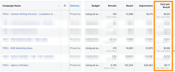 Example of CPC results from several TOFU Facebook ad campaigns.