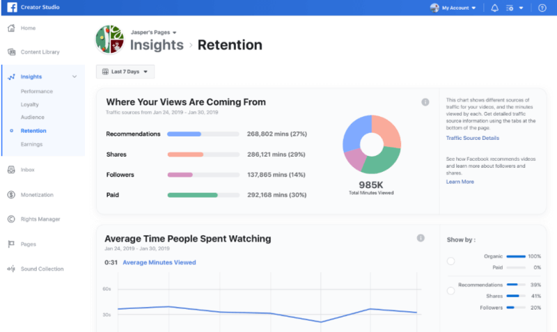 Neben der Erweiterung des Brand Collabs Managers und neuen Updates für Facebook Stars führt Facebook im Creator Studio eine neue Datenvisualisierung mit dem Namen Traffic Source Insights ein.