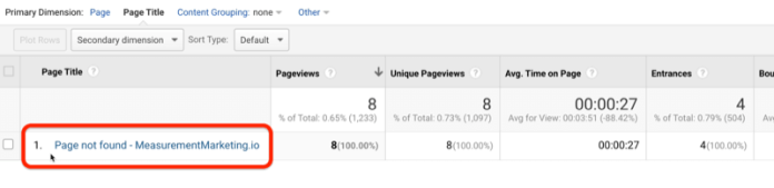 google analytics data display of broken pages or 404 errors with the page name highlighted as an option to click