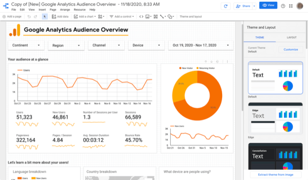 example google analytics audience overview dashboard for google analytics through google data studio in edit mode showing a theme and layout menu along with other editing options