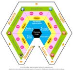 Social Media Measurement Model [Infographic]