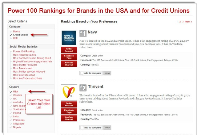 Retail Banking Social Media Power 100 Select Criteria to Sort List