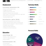 Job Searching in a New Media World