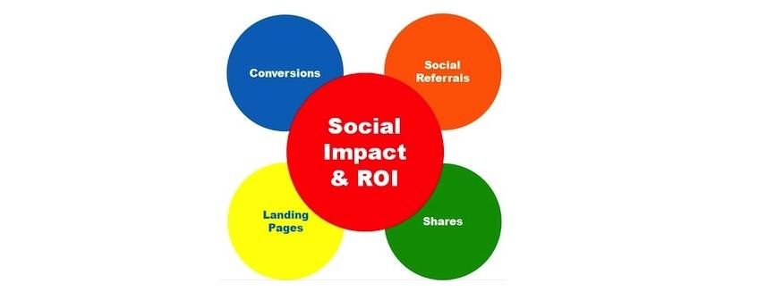 evaluation measure impact