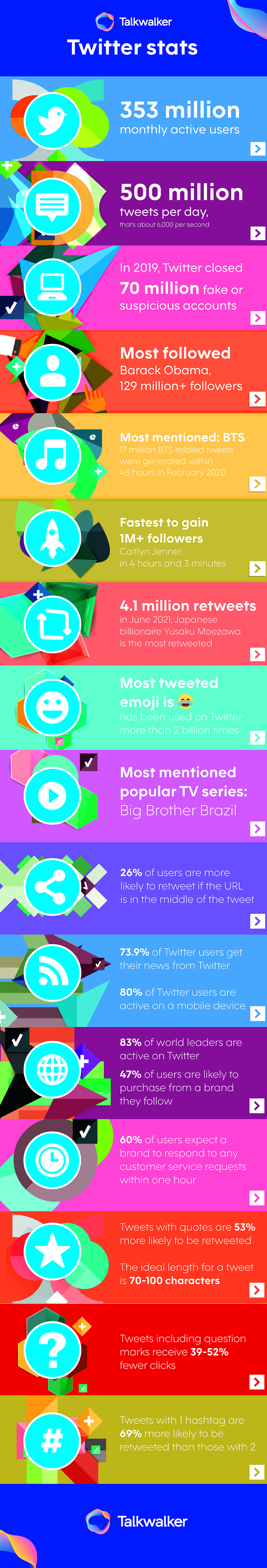 40 amazing Twitter stats infographic