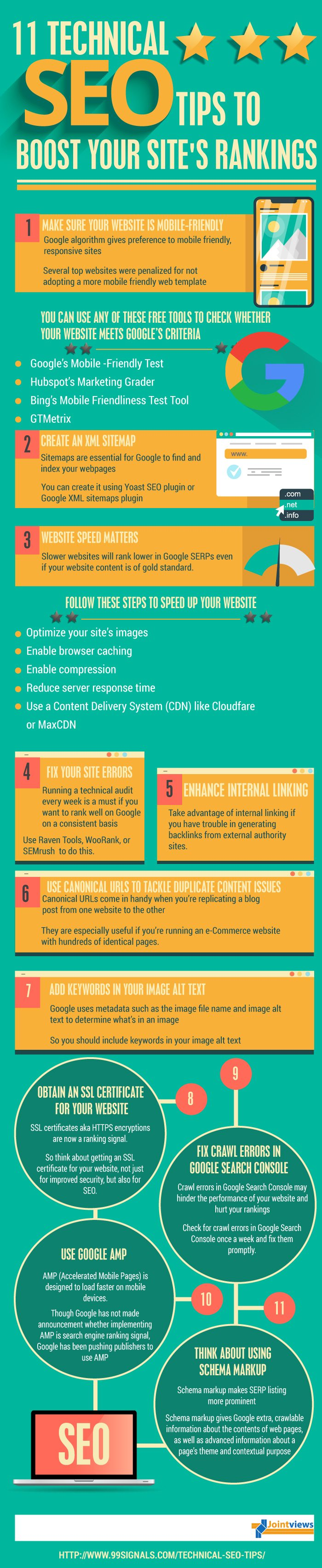 11 Technical SEO Tips to Boost Google Rankings [Infographic] | Social Media Today