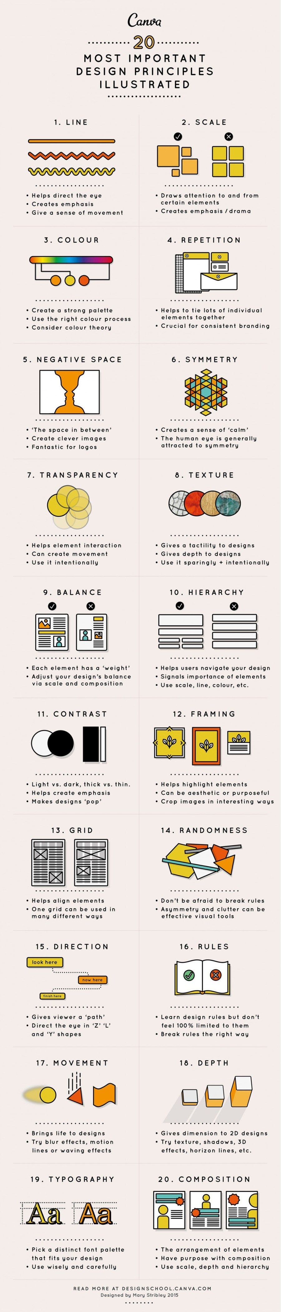 The 20 Most Important Design Principles Illustrated [Infographic] | Social Media Today