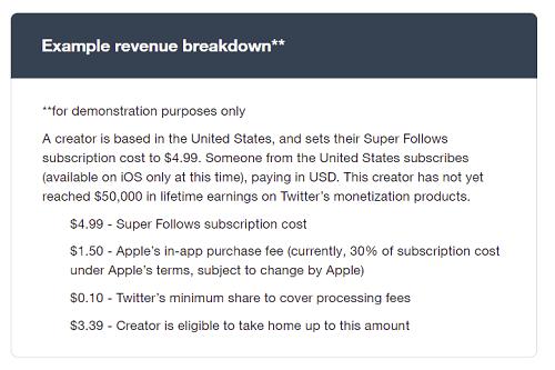 Twitter Super Follow revenue splits