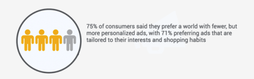 AdLucent ad personalization report