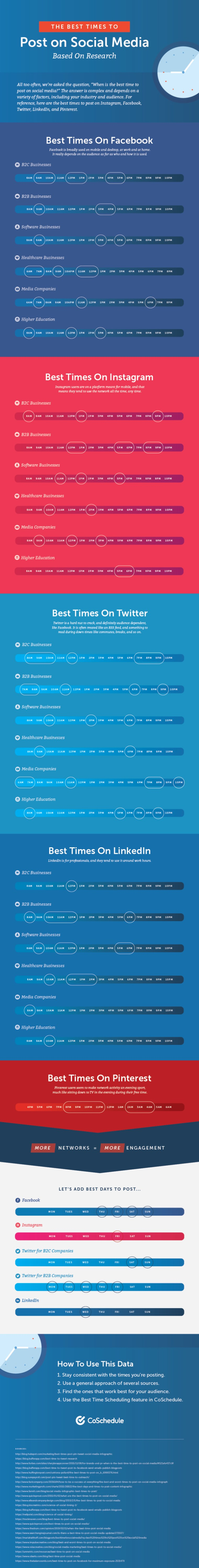 Best posting times infographic
