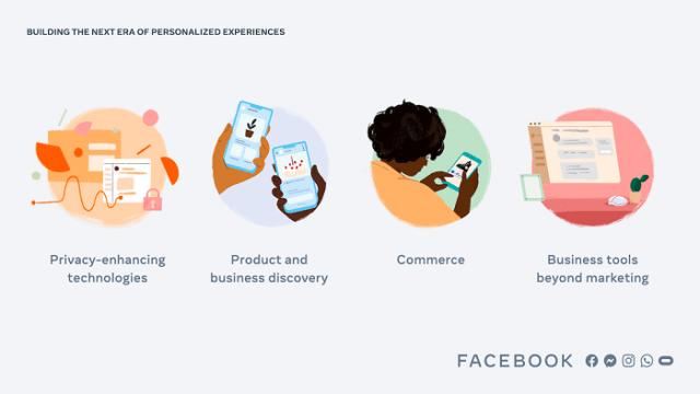 Facebook product focus