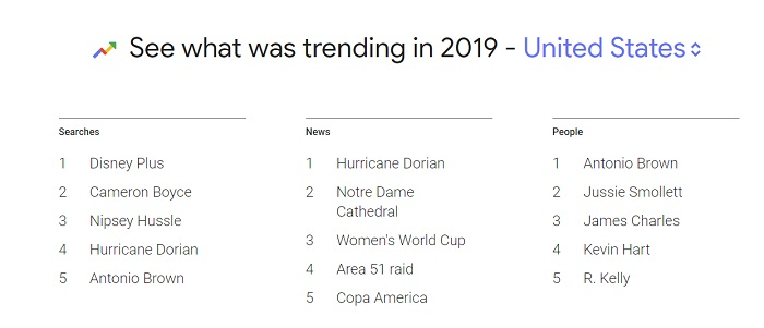 Google Search Trends 2019