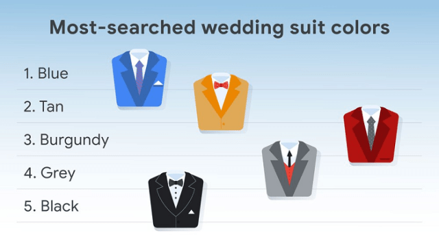 Image displays suit color trends with blue, tan and burgundy leading the way