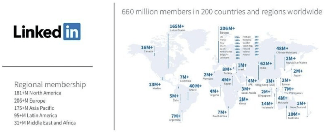 LinkedIn 660 million members