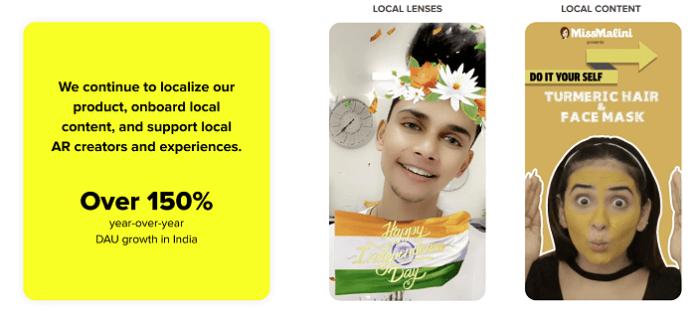 Uso do Snapchat nas estatísticas da Índia