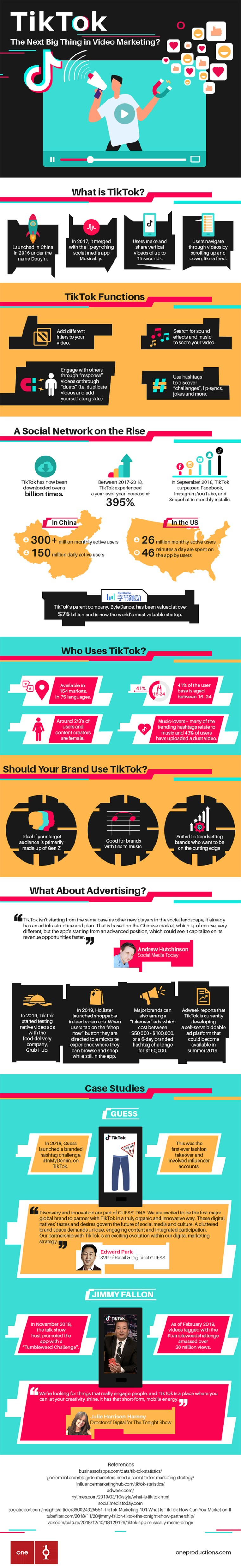TikTok marketing infographic