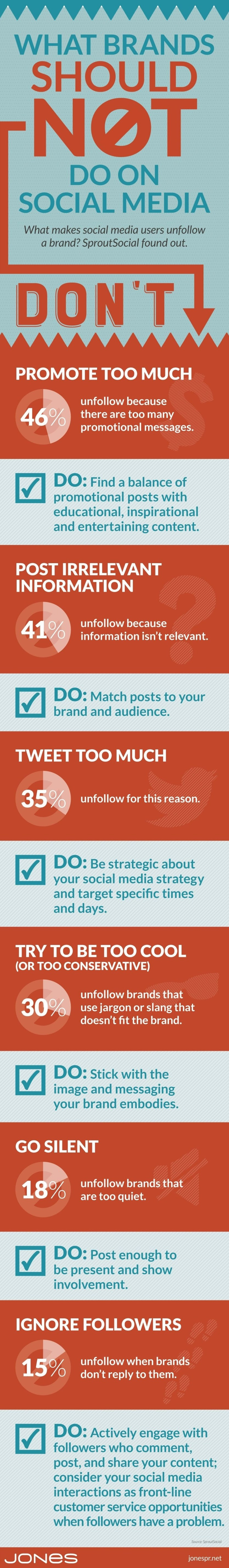 What Brands Should Not Do on Social Media [Infographic] | Social Media Today