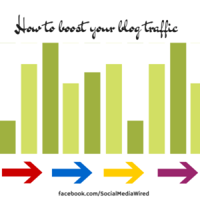 How to boost your blog traffic