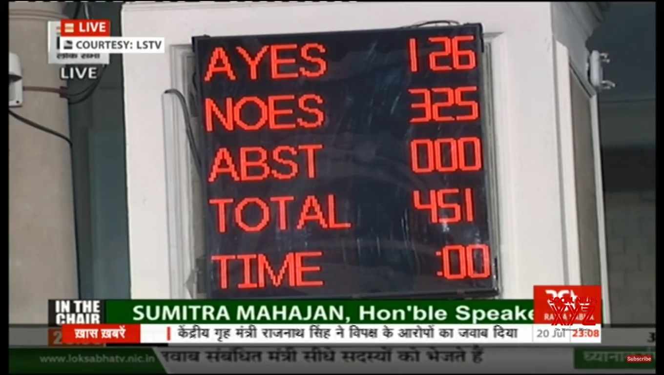 New Delhi:  No-confidence motion against Modi government defeated. (Photo: IANS/LSTV Grab)
