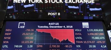 NEW YORK, Dec. 5, 2018 (Xinhua) -- Electronic screen shows closing numbers of the stock market at the New York Stock Exchange in New York, the United States, Dec. 4, 2018. U.S. stocks plunged on Tuesday, with all three major indices erasing more than 3 percent, amid worries over inverted yield curve signaling a possible economic slowdown. The Dow Jones Industrial Average decreased 799.36 points, or 3.10 percent, to 25,027.07. The S&P 500 decreased 90.31 points, or 3.24 percent, to 2,700.06. The Nasdaq Composite Index fell 283.09 points, or 3.80 percent, to 7,158.43. (Xinhua/Wang Ying/IANS)
