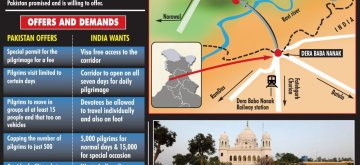Kartarpur Corridor: Truth Vs Hype. (IANS Infographics)