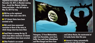 Infographics: Islamic State outreach in India. (IANS Infographics)