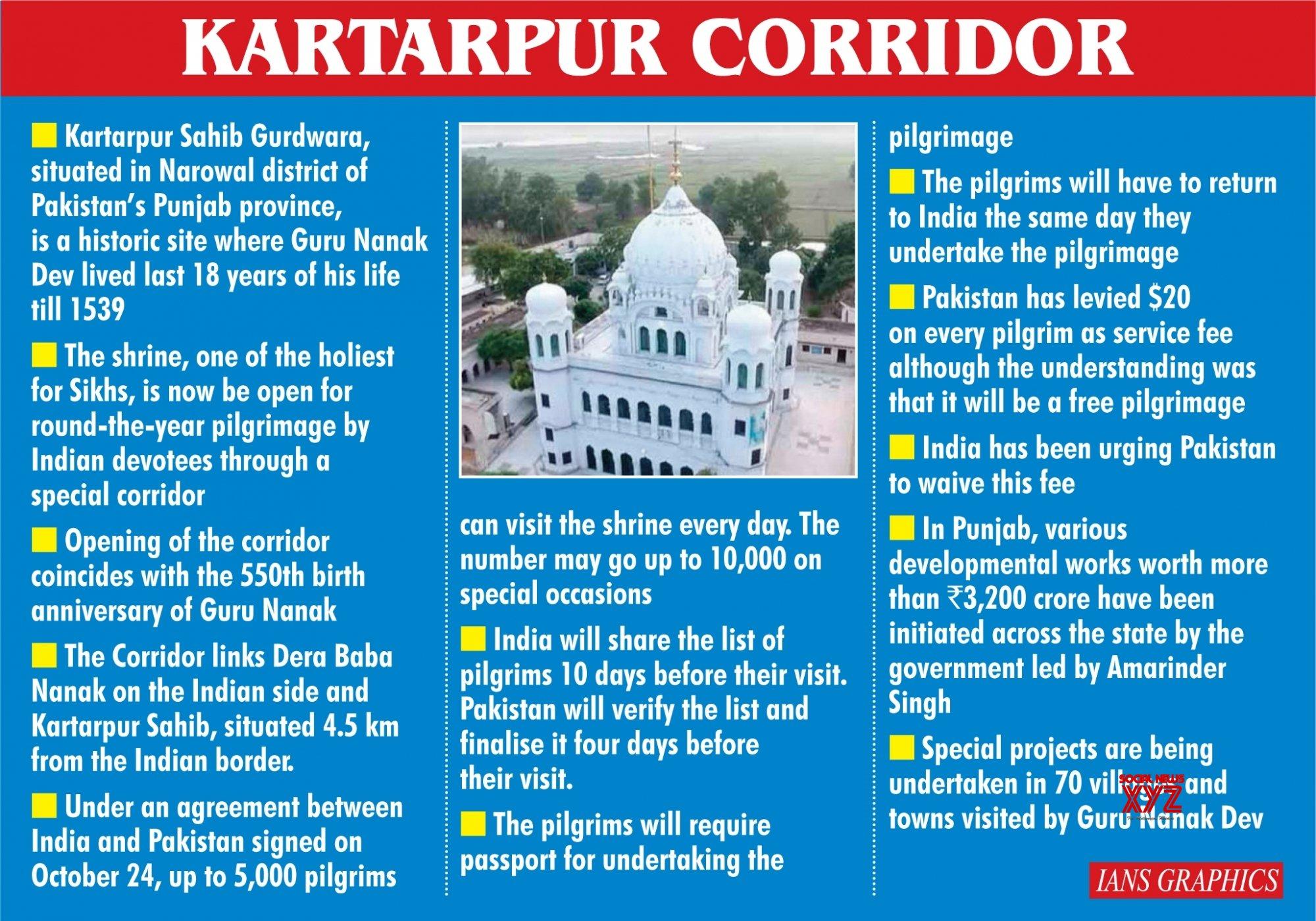 Infographics: Kartarpur Corridor #Gallery